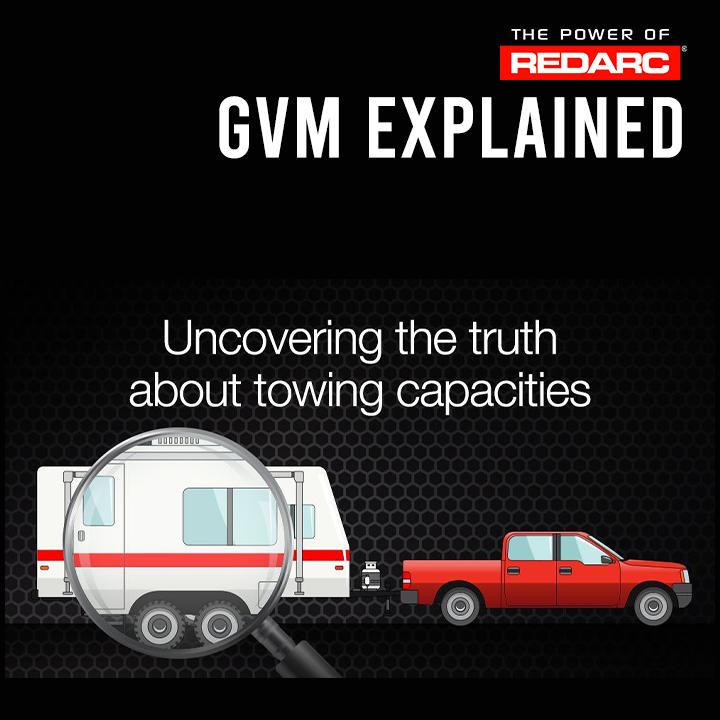gvm_explained